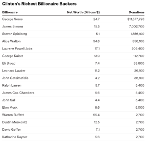 billionaire_backers