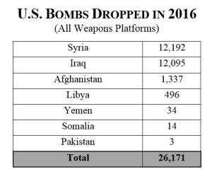 bombs2